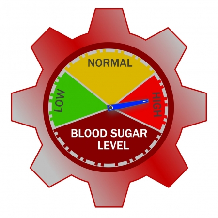 Blood Sugar & Cardio Health